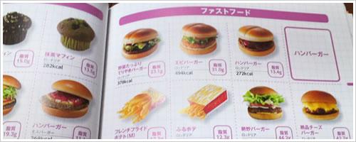 メタボ解消!脂質ダイエットのファーストフードのページ