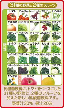 野菜の成分